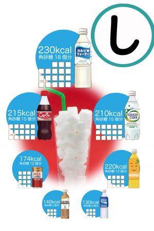 ジュースの正体 砂糖水